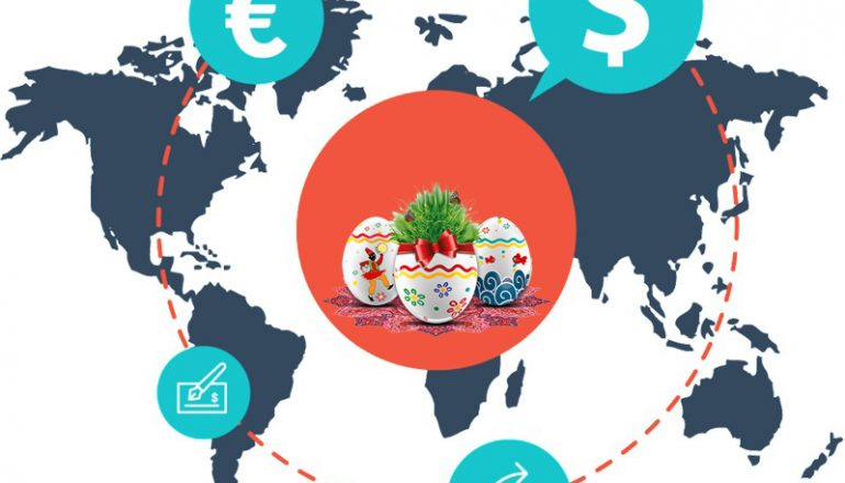 ShopiPersia Payment Terms